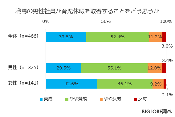 biglobe-inequality-survey3.png
