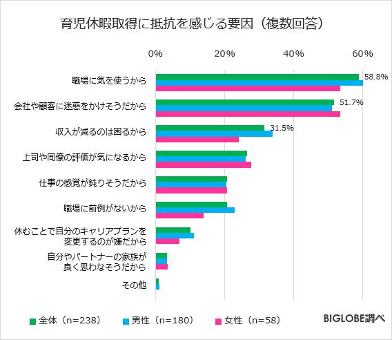biglobe-inequality-survey.png