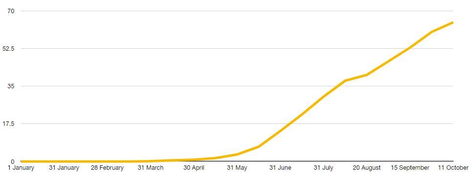 vaccination-graph.jpg