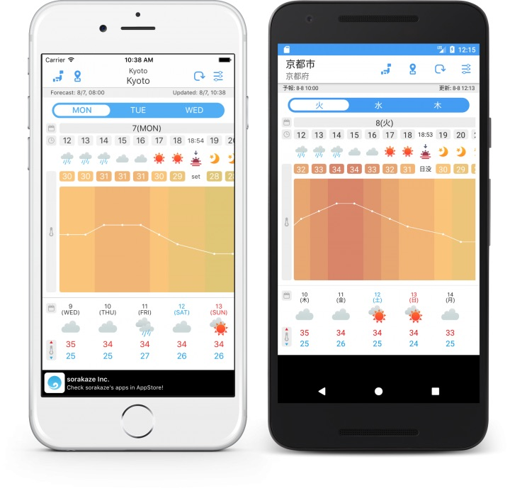 Multilingual weather forecast app released for tourists to