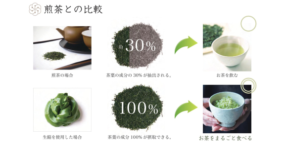 japanese-green-tea-paste-new-product-5.jpg